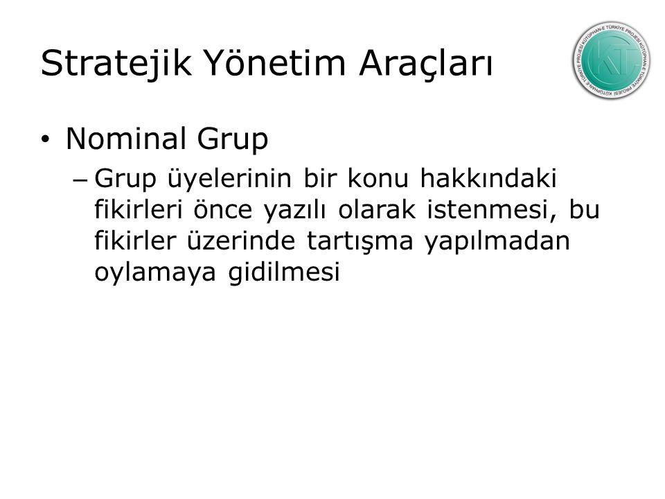 Stratejik Yönetim Araçları Nominal Grup – Grup üyelerinin bir konu hakkındaki fikirleri önce yazılı olarak istenmesi, bu fikirler üzerinde tartışma yapılmadan oylamaya gidilmesi