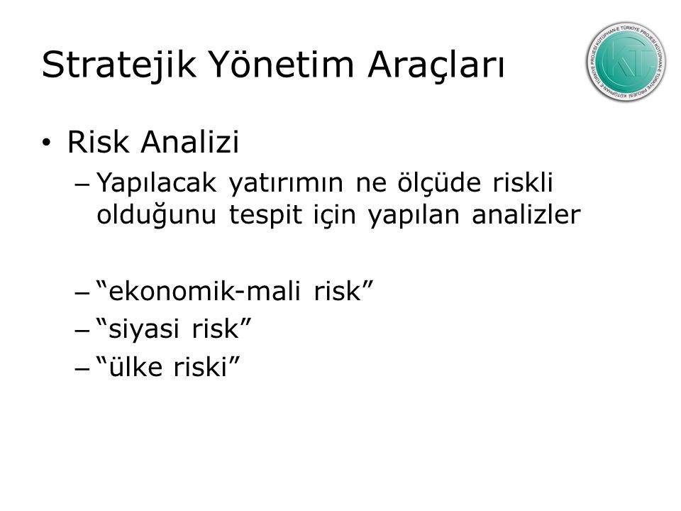 Stratejik Yönetim Araçları Risk Analizi – Yapılacak yatırımın ne ölçüde riskli olduğunu tespit için yapılan analizler – ekonomik-mali risk – siyasi risk – ülke riski