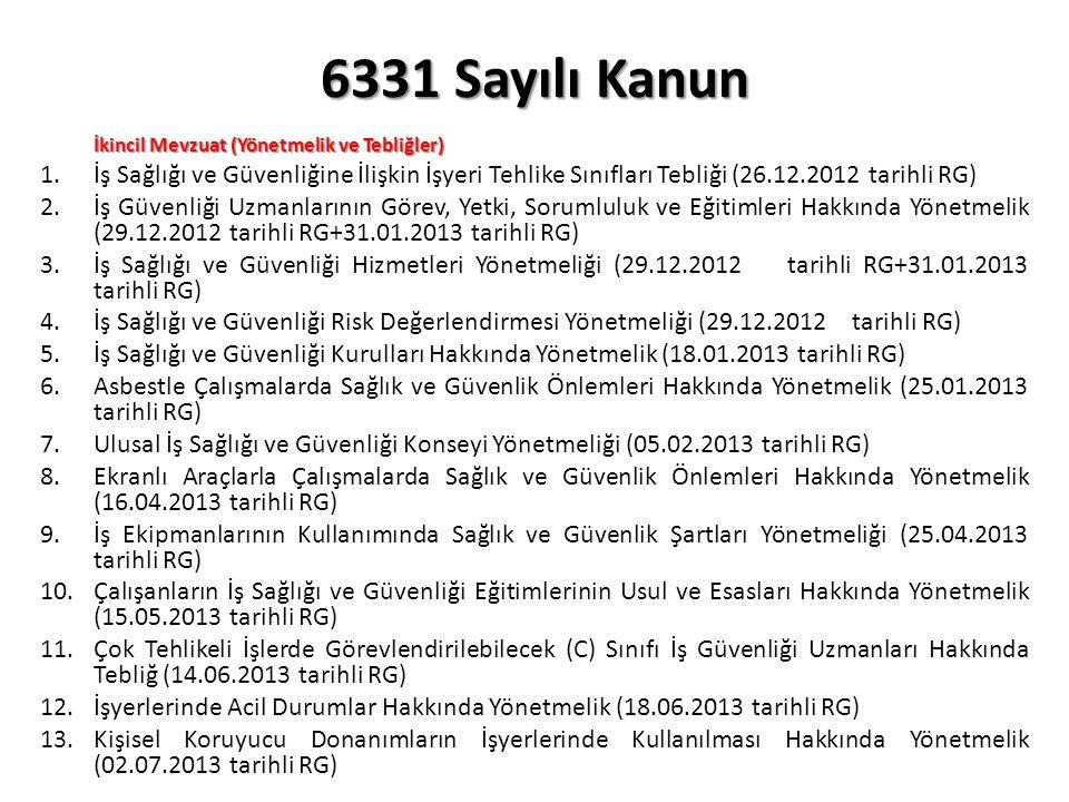6331 Sayılı Kanun SGK'nin 10 Nisan 2012 tarih ve 2012-13 sayılı Genelgesi ile; anılan formun elektronik ortamda gönderilebilmesi için hazırlanan bilgisayar programı, SGK tarafından 28/02/2012 tarihinde işletime açılmıştır.