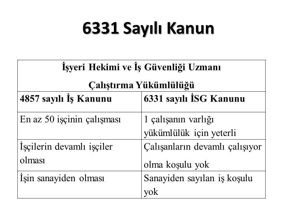 6331 Sayılı Kanun İşyeri Hekimi ve İş Güvenliği Uzmanı Çalıştırma Yükümlülüğü 4857 sayılı İş Kanunu6331 sayılı İSG Kanunu En az 50 işçinin çalışması 1 çalışanın varlığı yükümlülük için yeterli İşçilerin devamlı işçiler olması Çalışanların devamlı çalışıyor olma koşulu yok İşin sanayiden olmasıSanayiden sayılan iş koşulu yok