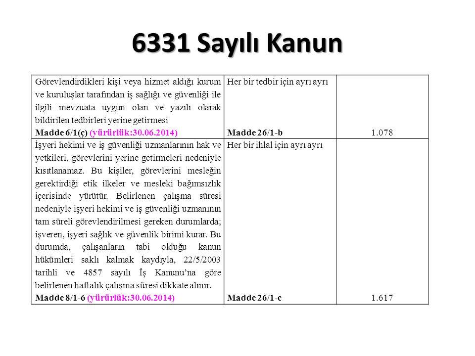 6331 Sayılı Kanun Görevlendirdikleri kişi veya hizmet aldığı kurum ve kuruluşlar tarafından iş sağlığı ve güvenliği ile ilgili mevzuata uygun olan ve yazılı olarak bildirilen tedbirleri yerine getirmesi Madde 6/1(ç) (yürürlük:30.06.2014) Her bir tedbir için ayrı ayrı Madde 26/1-b1.078 İşyeri hekimi ve iş güvenliği uzmanlarının hak ve yetkileri, görevlerini yerine getirmeleri nedeniyle kısıtlanamaz.