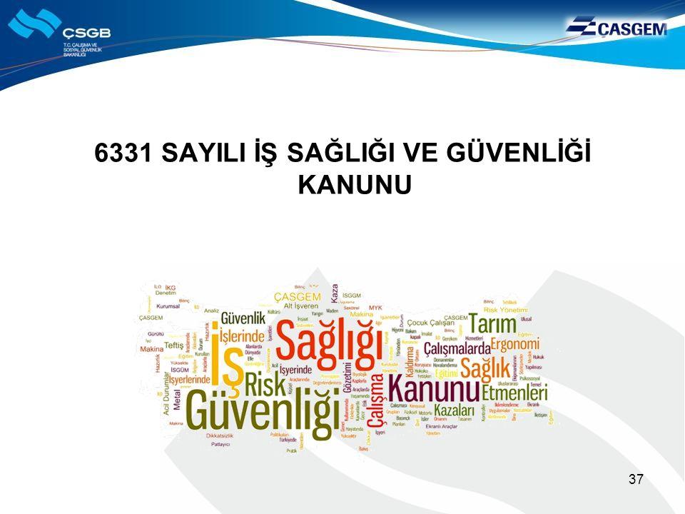 6331 SAYILI İŞ SAĞLIĞI VE GÜVENLİĞİ KANUNU 37
