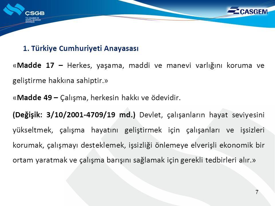 1. Türkiye Cumhuriyeti Anayasası «Madde 17 – Herkes, yaşama, maddi ve manevi varlığını koruma ve geliştirme hakkına sahiptir.» «Madde 49 – Çalışma, he