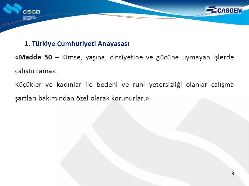1. Türkiye Cumhuriyeti Anayasası «Madde 50 – Kimse, yaşına, cinsiyetine ve gücüne uymayan işlerde çalıştırılamaz. Küçükler ve kadınlar ile bedeni ve r