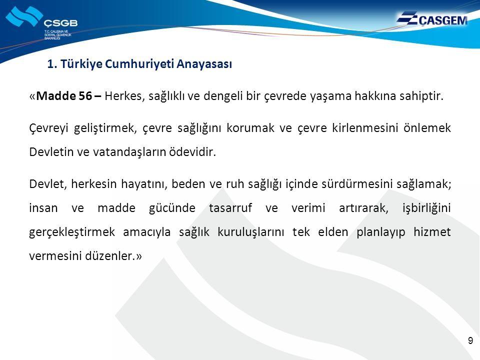 1. Türkiye Cumhuriyeti Anayasası «Madde 56 – Herkes, sağlıklı ve dengeli bir çevrede yaşama hakkına sahiptir. Çevreyi geliştirmek, çevre sağlığını kor
