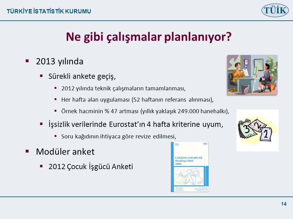 TÜRKİYE İSTATİSTİK KURUMU 14  2013 yılında  Sürekli ankete geçiş,  2012 yılında teknik çalışmaların tamamlanması,  Her hafta alan uygulaması (52 haftanın referans alınması),  Örnek hacminin % 47 artması (yıllık yaklaşık 249.000 hanehalkı),  İşsizlik verilerinde Eurostat'ın 4 hafta kriterine uyum,  Soru kağıdının ihtiyaca göre revize edilmesi,  Modüler anket  2012 Çocuk İşgücü Anketi Ne gibi çalışmalar planlanıyor