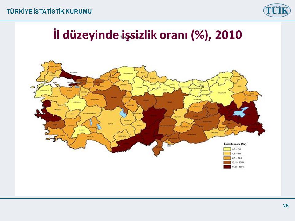 TÜRKİYE İSTATİSTİK KURUMU İl düzeyinde işsizlik oranı (%), 2010 25