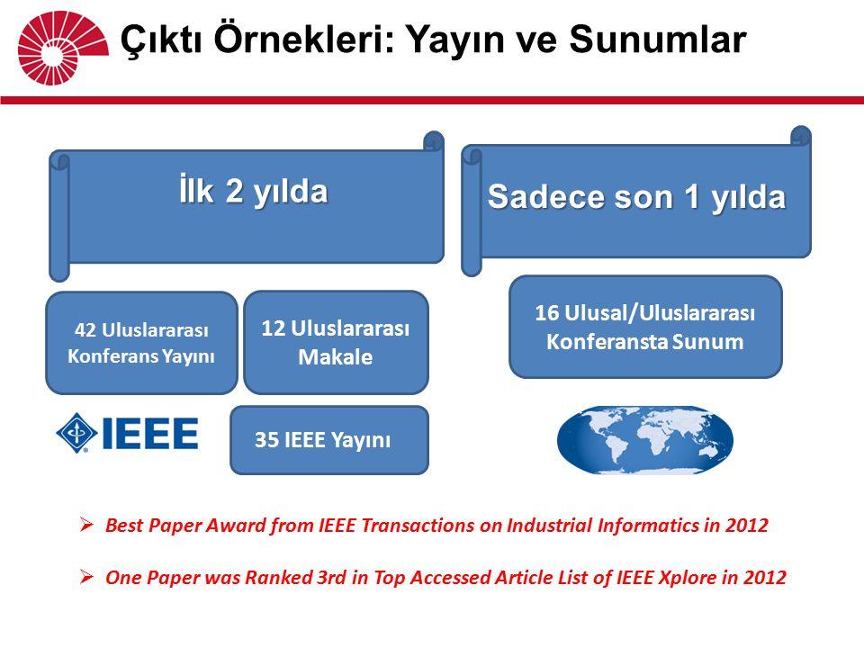 Çıktı Örnekleri: Yayın ve Sunumlar İlk 2 yılda 42 Uluslararası Konferans Yayını 35 IEEE Yayını 12 Uluslararası Makale 16 Ulusal/Uluslararası Konferansta Sunum Sadece son 1 yılda  Best Paper Award from IEEE Transactions on Industrial Informatics in 2012  One Paper was Ranked 3rd in Top Accessed Article List of IEEE Xplore in 2012