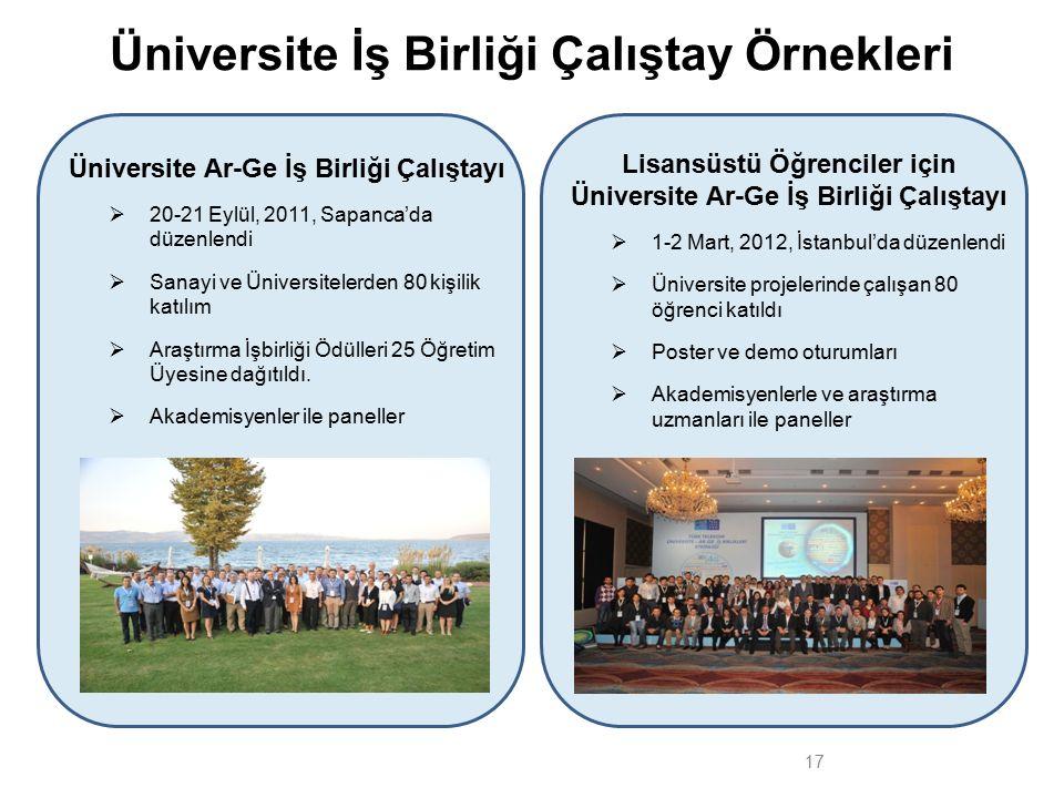 17 Üniversite İş Birliği Çalıştay Örnekleri Üniversite Ar-Ge İş Birliği Çalıştayı  20-21 Eylül, 2011, Sapanca'da düzenlendi  Sanayi ve Üniversitelerden 80 kişilik katılım  Araştırma İşbirliği Ödülleri 25 Öğretim Üyesine dağıtıldı.