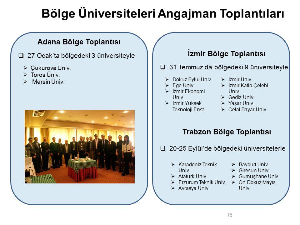 18 Bölge Üniversiteleri Angajman Toplantıları Adana Bölge Toplantısı  27 Ocak'ta bölgedeki 3 üniversiteyle  Çukurova Üniv.  Toros Üniv.  Mersin Ün