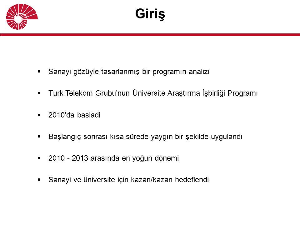 Giriş  Sanayi gözüyle tasarlanmış bir programın analizi  Türk Telekom Grubu'nun Üniversite Araştırma İşbirliği Programı  2010'da basladi  Başlangıç sonrası kısa sürede yaygın bir şekilde uygulandı  2010 - 2013 arasında en yoğun dönemi  Sanayi ve üniversite için kazan/kazan hedeflendi