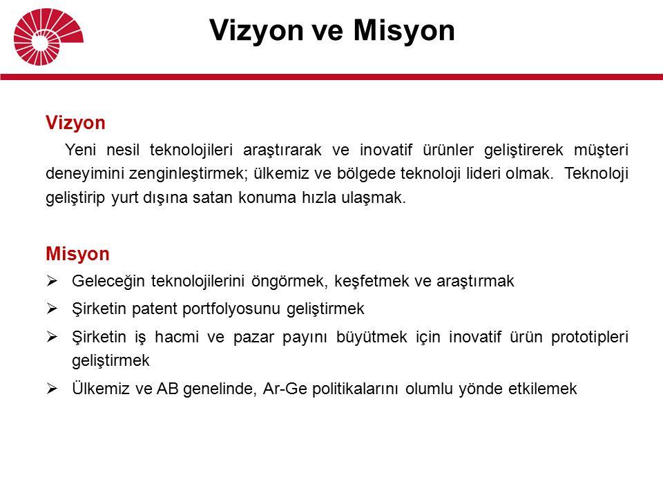 4 Ar-Ge Stratejisi Araştırma ve İnovasyonda Türkiye'de Liderlik Telekom Medya Sağlık Ulaşım Enerji Güvenlik Eğitim Oyun Üniversite Araştırma Ekosistemi Grup Şirketleri Sinerji Partner Ekosistemi Avrupa Birliği Ortak Araştırmalar Ar-Ge Merkezleri ITUMETU Patent Kullanıcı Deneyimi Kuluçka Merkezi