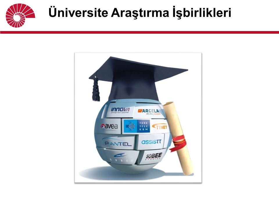 Sanayi Açısından Hedefler Şirket için yenilikci ürünler geliştirmek Şirketin ilgi ve ihtiyaç alanlarında araştırma yapmak Bilimsel makale yayınlamak ve patent başvurularında bulunmak Üniversitelerin araştırma deneyiminden yararlanmak Ortak AB projelerine katılmak Projelerden mezunların işe alımı