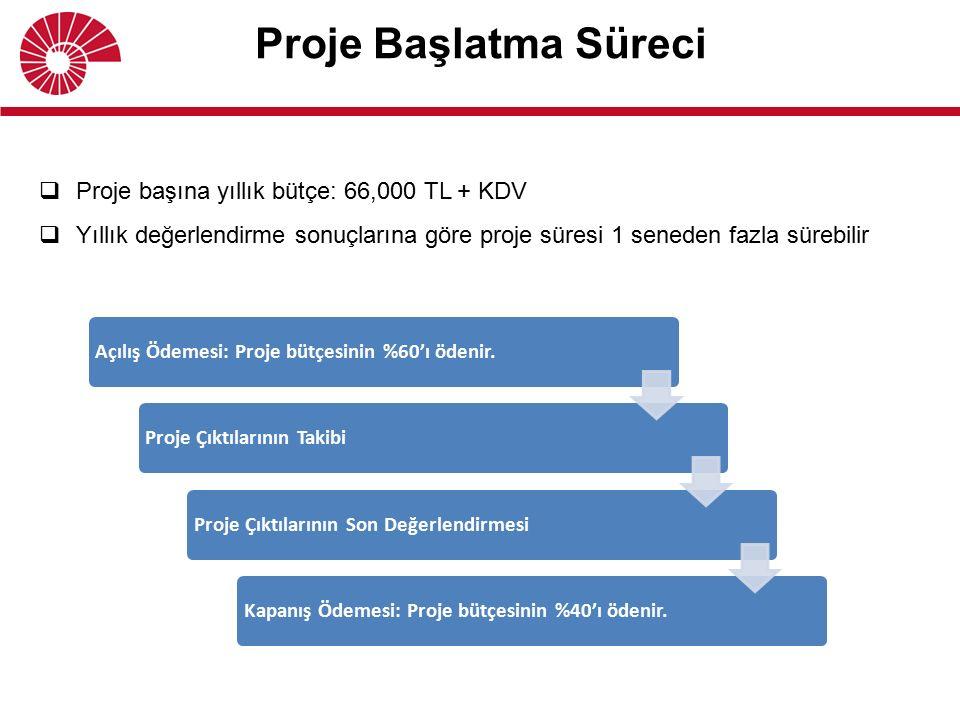Proje Başlatma Süreci  Proje başına yıllık bütçe: 66,000 TL + KDV  Yıllık değerlendirme sonuçlarına göre proje süresi 1 seneden fazla sürebilir Açılış Ödemesi: Proje bütçesinin %60'ı ödenir.Proje Çıktılarının TakibiProje Çıktılarının Son DeğerlendirmesiKapanış Ödemesi: Proje bütçesinin %40'ı ödenir.