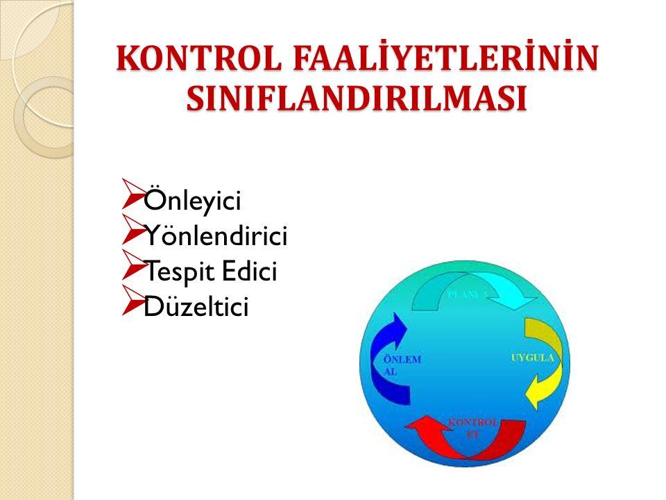  Önleyici  Yönlendirici  Tespit Edici  Düzeltici KONTROL FAALİYETLERİNİN SINIFLANDIRILMASI