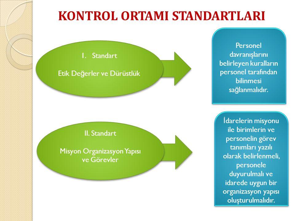 Personel davranışlarını belirleyen kuralların personel tarafından bilinmesi sa ğ lanmalıdır. İ darelerin misyonu ile birimlerin ve personelin görev ta