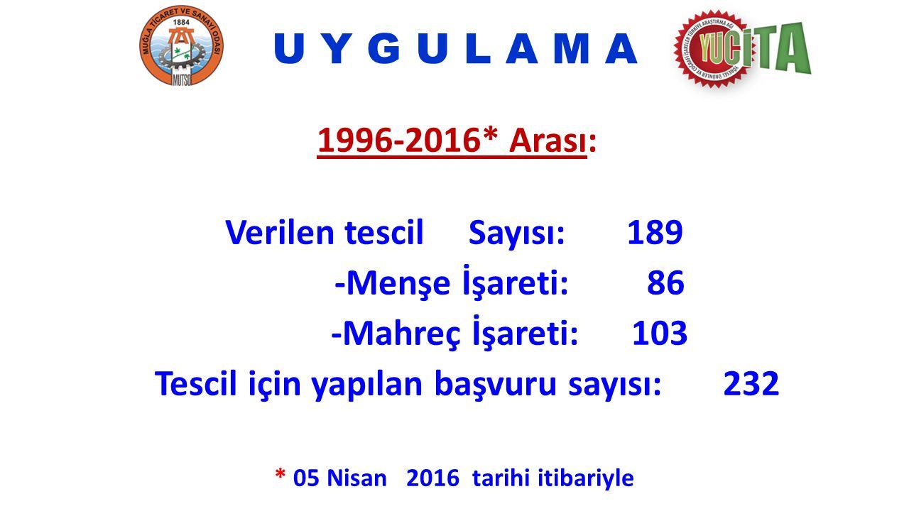 4 TEMMUZ 2015-RESMİ GAZETE Cİ EYLEM PLANI KABUL EDİLDİ Türk Patent Enstitüsü'nün, Türkiye'de toplumca benimsenmiş etkin bir Cİ sisteminin kurulabilmesi amacıyla, 2014 yılında başlattığı Ulusal Cİ Stratejisi, Mevcut Durum Analizi çalıştayları Ulusal Coğrafi İşaret Strateji Belgesi ve Eylem Planı nın hazırlanması ile sonuçlanmış ve plan 4 Temmuz 2015 tarihli Resmi Gazete'de ilân edilmiştir.