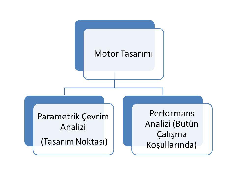 Motor Tasarımı Parametrik Çevrim Analizi (Tasarım Noktası) Performans Analizi (Bütün Çalışma Koşullarında)