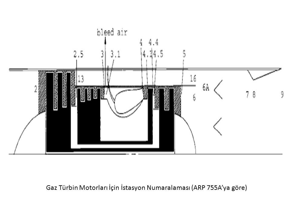 Gaz Türbin Motorları İçin İstasyon Numaralaması (ARP 755A'ya göre)