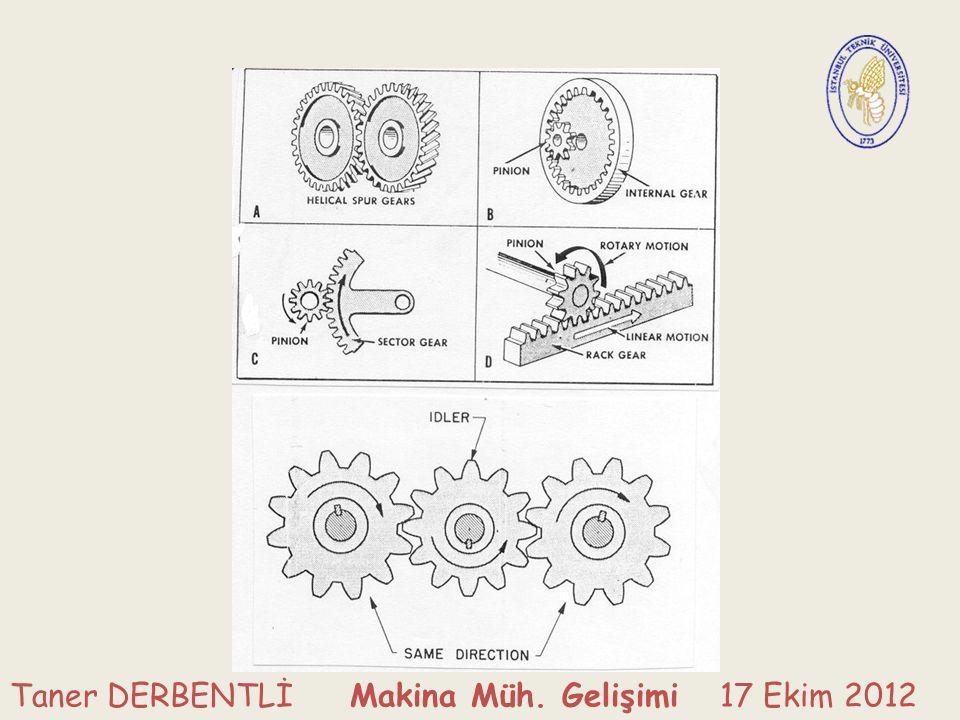 Taner DERBENTLİ Makina Müh. Gelişimi. 17 Ekim 2012