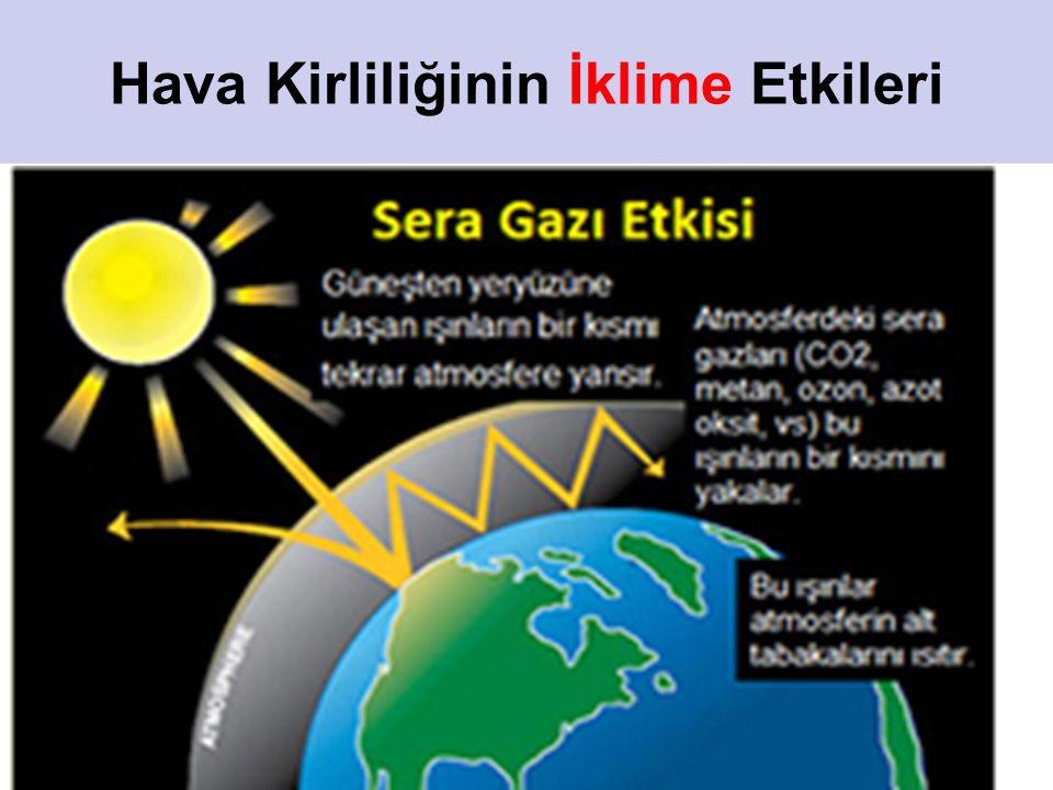 12 Hava Kirliliğinin İklime Etkileri