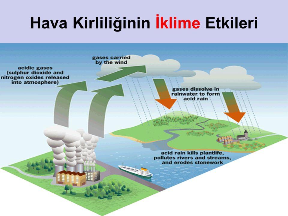 20 Hava Kirliliğinin İklime Etkileri