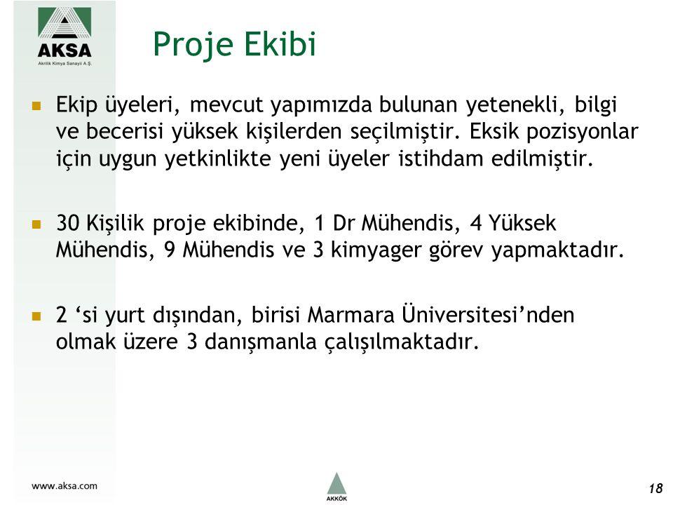 Proje Ekibi Ekip üyeleri, mevcut yapımızda bulunan yetenekli, bilgi ve becerisi yüksek kişilerden seçilmiştir.