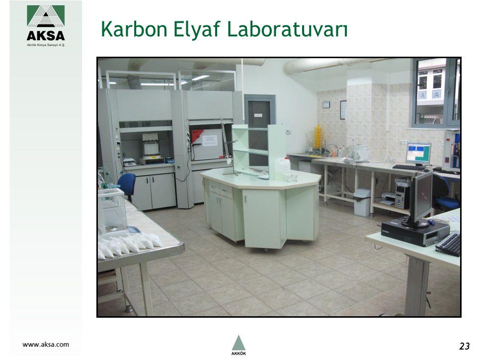 Karbon Elyaf Laboratuvarı 23
