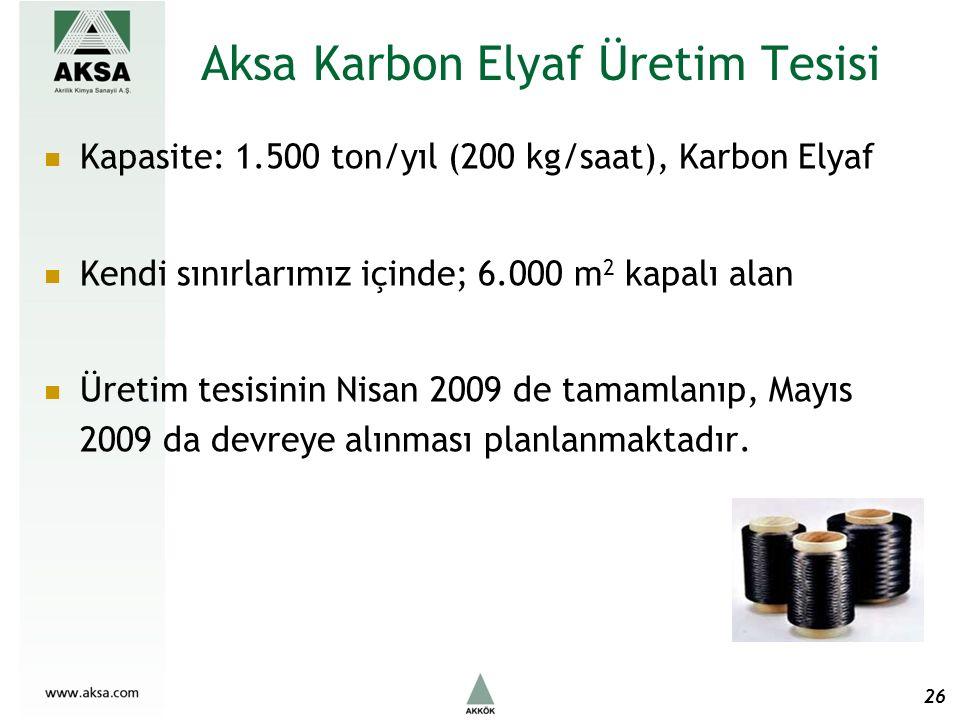 Aksa Karbon Elyaf Üretim Tesisi Kapasite: 1.500 ton/yıl (200 kg/saat), Karbon Elyaf Kendi sınırlarımız içinde; 6.000 m 2 kapalı alan Üretim tesisinin Nisan 2009 de tamamlanıp, Mayıs 2009 da devreye alınması planlanmaktadır.
