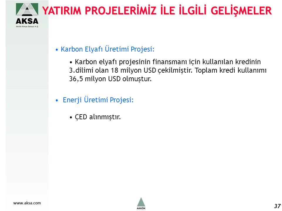 37 YATIRIM PROJELERİMİZ İLE İLGİLİ GELİŞMELER Karbon Elyafı Üretimi Projesi: Karbon elyafı projesinin finansmanı için kullanılan kredinin 3.dilimi olan 18 milyon USD çekilmiştir.