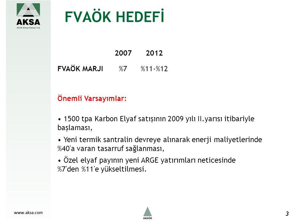 NET SATIŞLAR / İHRACAT - usd 34
