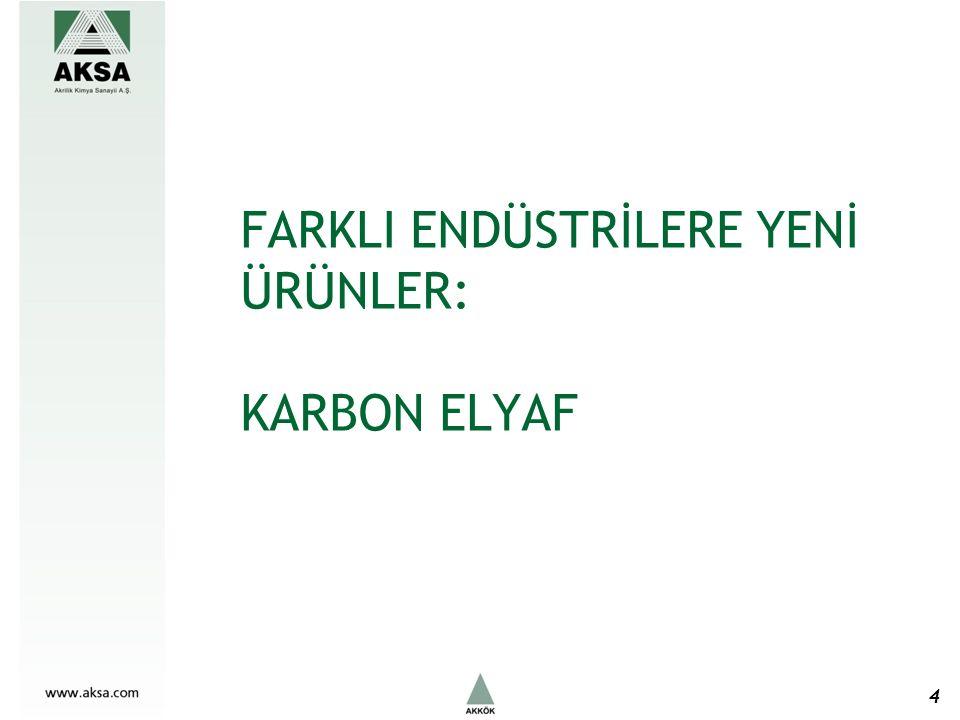 FARKLI ENDÜSTRİLERE YENİ ÜRÜNLER: KARBON ELYAF 4