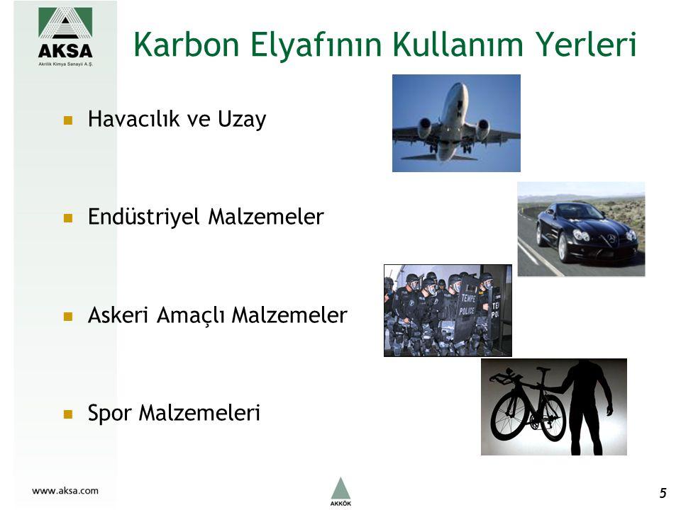 Karbon Elyafının Kullanım Yerleri Havacılık ve Uzay Endüstriyel Malzemeler Askeri Amaçlı Malzemeler Spor Malzemeleri 5