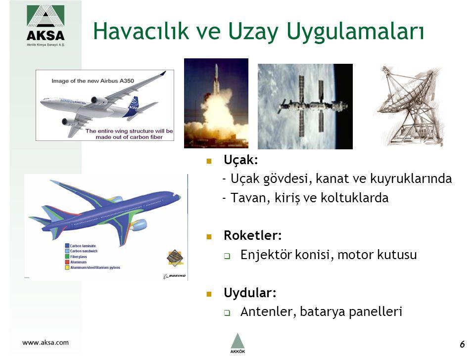 Havacılık ve Uzay Uygulamaları Uçak: - Uçak gövdesi, kanat ve kuyruklarında - Tavan, kiriş ve koltuklarda Roketler:  Enjektör konisi, motor kutusu Uydular:  Antenler, batarya panelleri 6