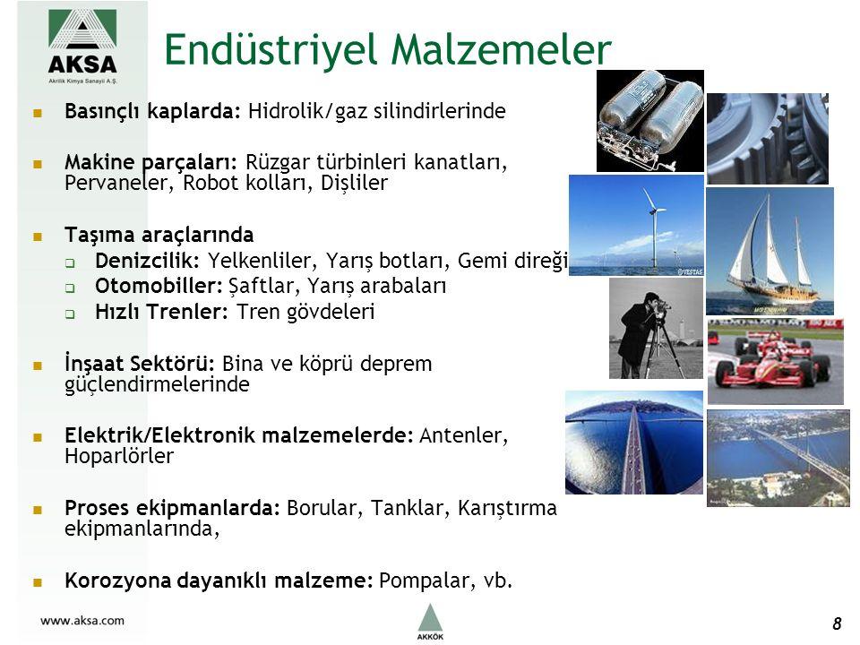 Endüstriyel Malzemeler Basınçlı kaplarda: Hidrolik/gaz silindirlerinde Makine parçaları: Rüzgar türbinleri kanatları, Pervaneler, Robot kolları, Dişliler Taşıma araçlarında  Denizcilik: Yelkenliler, Yarış botları, Gemi direği  Otomobiller: Şaftlar, Yarış arabaları  Hızlı Trenler: Tren gövdeleri İnşaat Sektörü: Bina ve köprü deprem güçlendirmelerinde Elektrik/Elektronik malzemelerde: Antenler, Hoparlörler Proses ekipmanlarda: Borular, Tanklar, Karıştırma ekipmanlarında, Korozyona dayanıklı malzeme: Pompalar, vb.