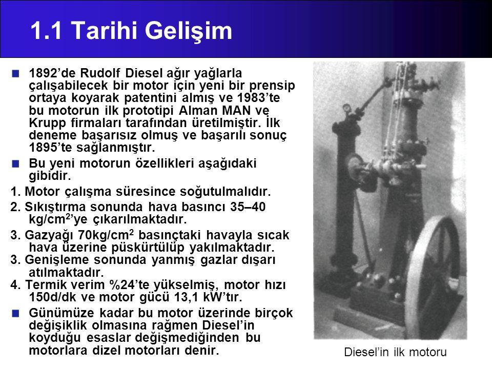 1.1 Tarihi Gelişim 1892'de Rudolf Diesel ağır yağlarla çalışabilecek bir motor için yeni bir prensip ortaya koyarak patentini almış ve 1983'te bu moto