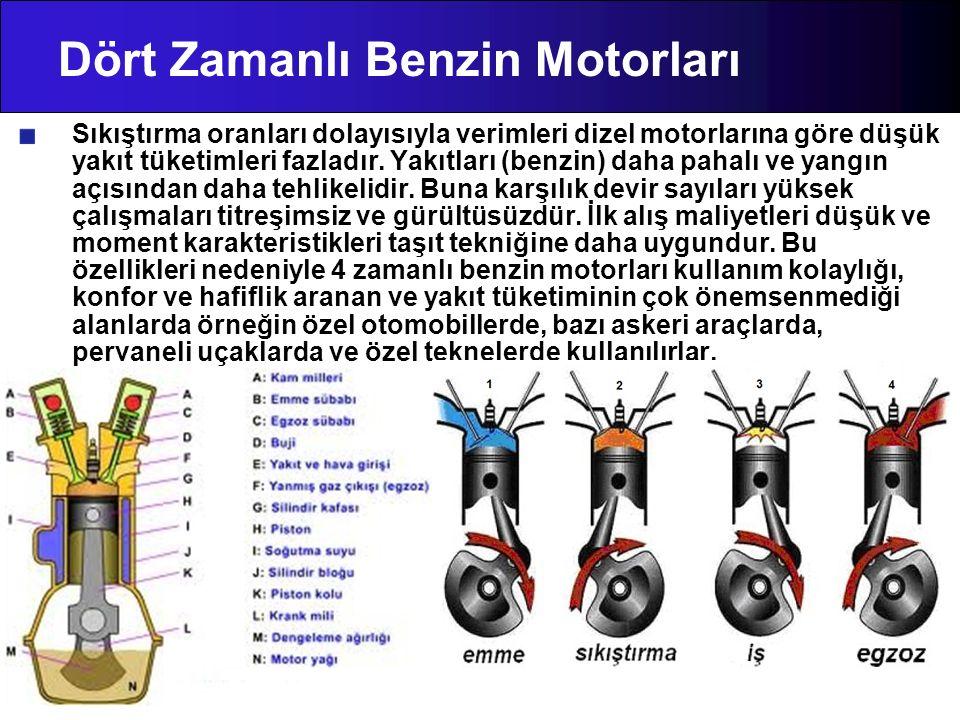 Dört Zamanlı Benzin Motorları Sıkıştırma oranları dolayısıyla verimleri dizel motorlarına göre düşük yakıt tüketimleri fazladır. Yakıtları (benzin) da