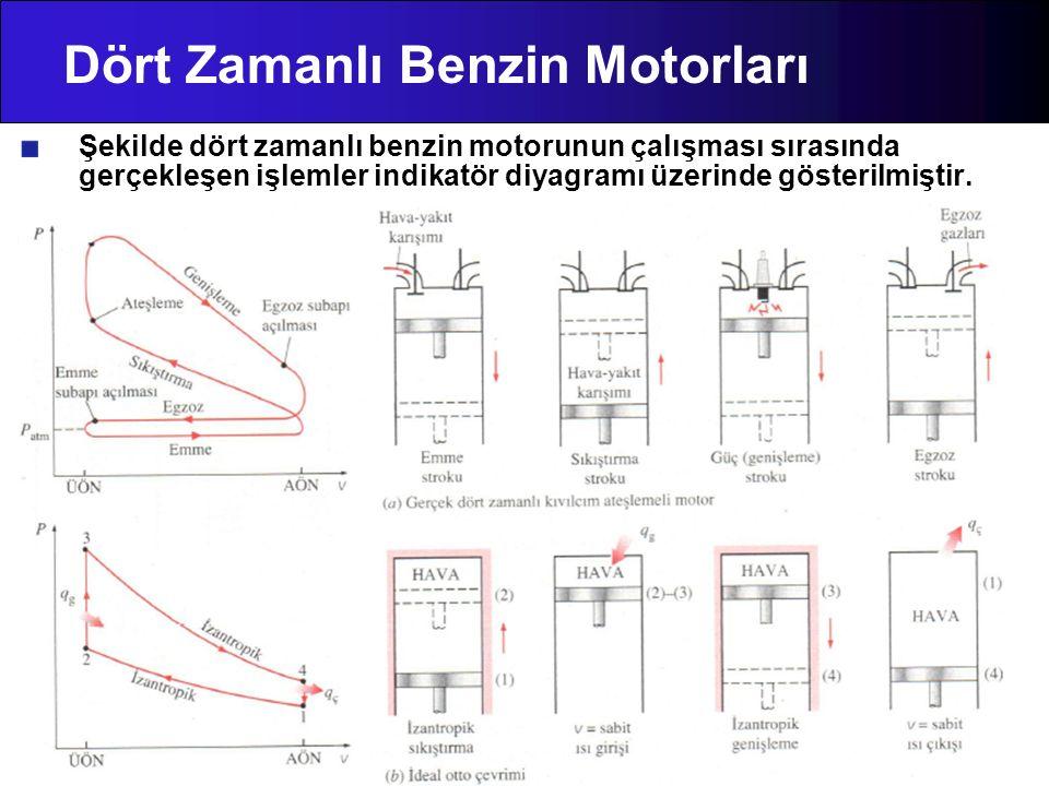Dört Zamanlı Benzin Motorları Şekilde dört zamanlı benzin motorunun çalışması sırasında gerçekleşen işlemler indikatör diyagramı üzerinde gösterilmişt