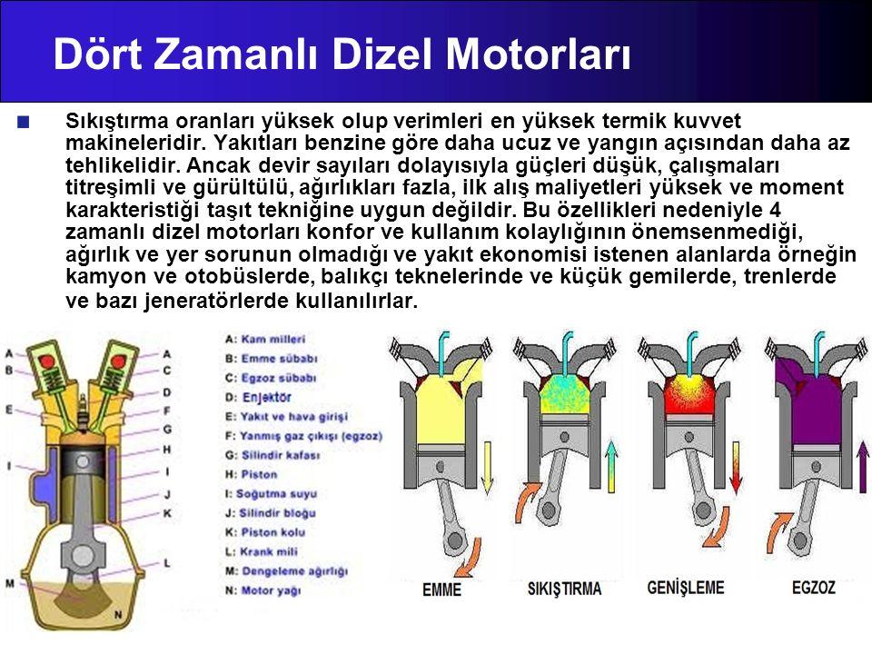 Dört Zamanlı Dizel Motorları Sıkıştırma oranları yüksek olup verimleri en yüksek termik kuvvet makineleridir. Yakıtları benzine göre daha ucuz ve yang