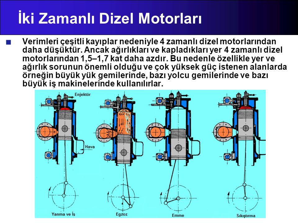 İki Zamanlı Dizel Motorları Verimleri çeşitli kayıplar nedeniyle 4 zamanlı dizel motorlarından daha düşüktür. Ancak ağırlıkları ve kapladıkları yer 4