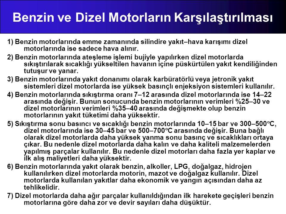 Benzin ve Dizel Motorların Karşılaştırılması 1) Benzin motorlarında emme zamanında silindire yakıt–hava karışımı dizel motorlarında ise sadece hava al