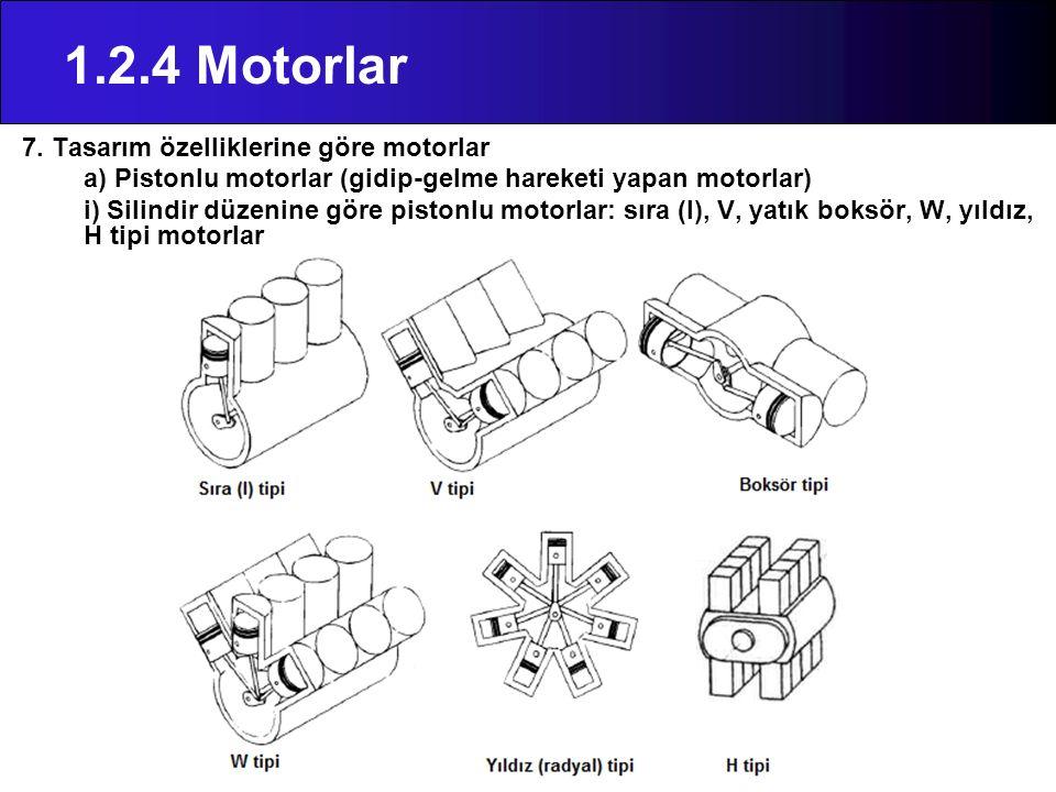 1.2.4 Motorlar 7. Tasarım özelliklerine göre motorlar a) Pistonlu motorlar (gidip-gelme hareketi yapan motorlar) i) Silindir düzenine göre pistonlu mo