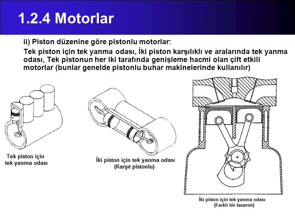 1.2.4 Motorlar ii) Piston düzenine göre pistonlu motorlar: Tek piston için tek yanma odası, İki piston karşılıklı ve aralarında tek yanma odası, Tek p