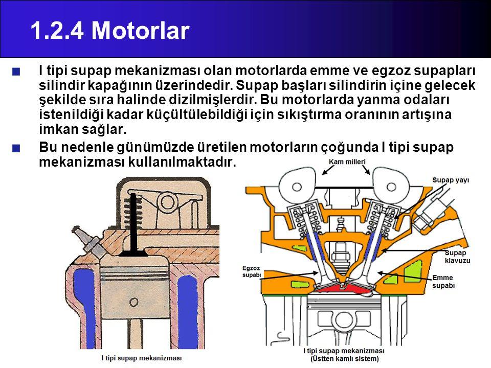 1.2.4 Motorlar I tipi supap mekanizması olan motorlarda emme ve egzoz supapları silindir kapağının üzerindedir. Supap başları silindirin içine gelecek
