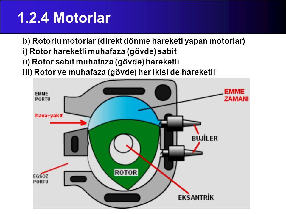 1.2.4 Motorlar b) Rotorlu motorlar (direkt dönme hareketi yapan motorlar) i) Rotor hareketli muhafaza (gövde) sabit ii) Rotor sabit muhafaza (gövde) h