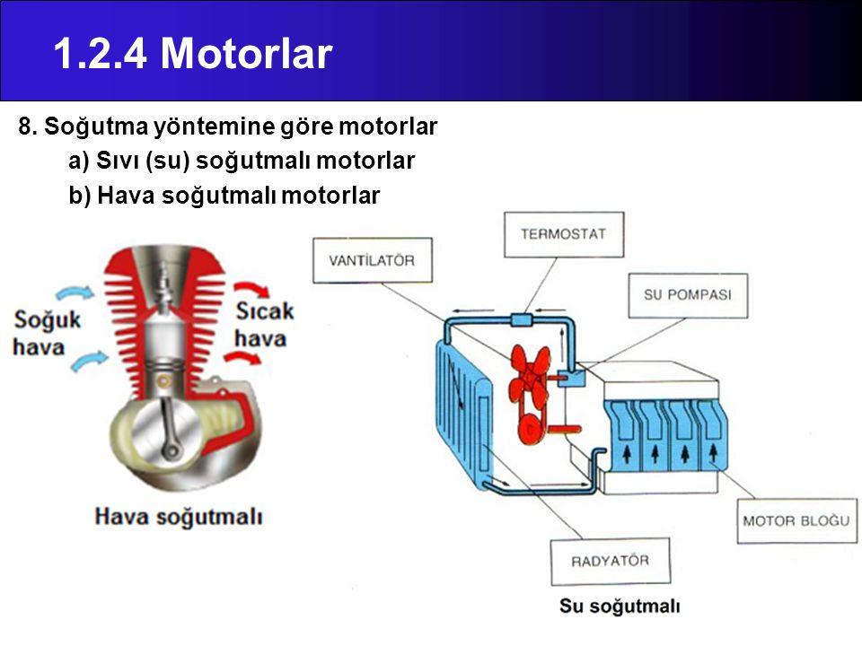 1.2.4 Motorlar 8. Soğutma yöntemine göre motorlar a) Sıvı (su) soğutmalı motorlar b) Hava soğutmalı motorlar