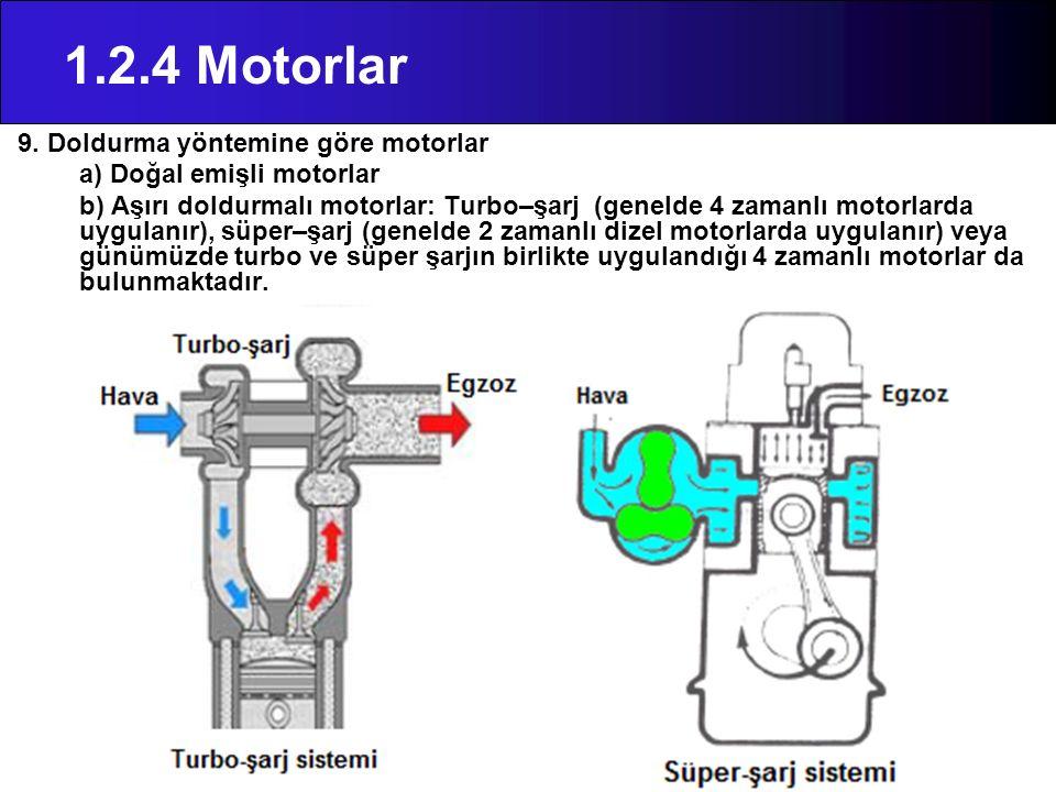 1.2.4 Motorlar 9. Doldurma yöntemine göre motorlar a) Doğal emişli motorlar b) Aşırı doldurmalı motorlar: Turbo–şarj (genelde 4 zamanlı motorlarda uyg