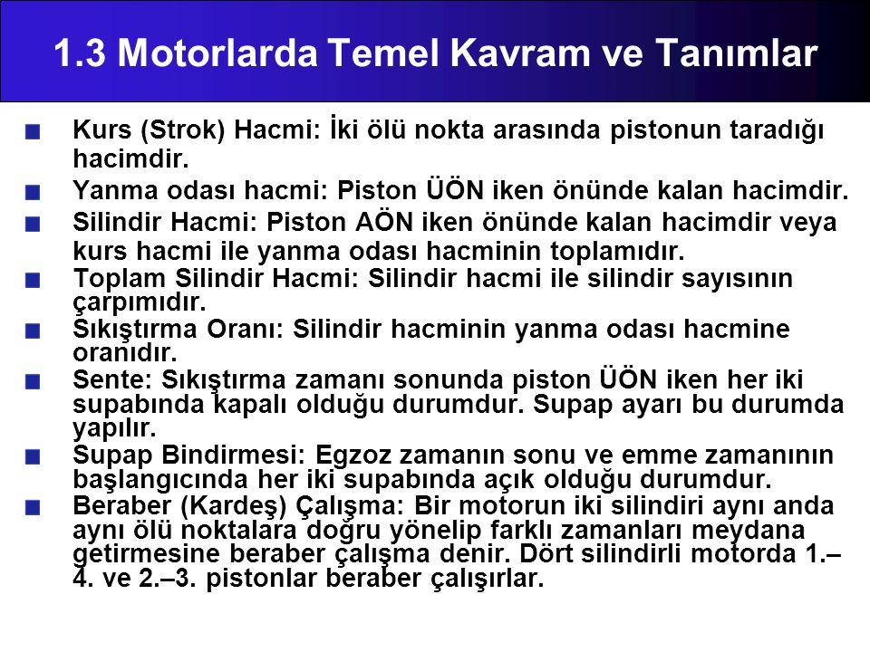 1.3 Motorlarda Temel Kavram ve Tanımlar Kurs (Strok) Hacmi: İki ölü nokta arasında pistonun taradığı hacimdir. Yanma odası hacmi: Piston ÜÖN iken önün
