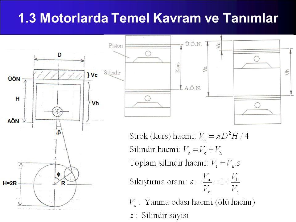 1.3 Motorlarda Temel Kavram ve Tanımlar
