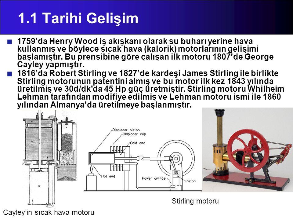 1.1 Tarihi Gelişim 1759'da Henry Wood iş akışkanı olarak su buharı yerine hava kullanmış ve böylece sıcak hava (kalorik) motorlarının gelişimi başlamı